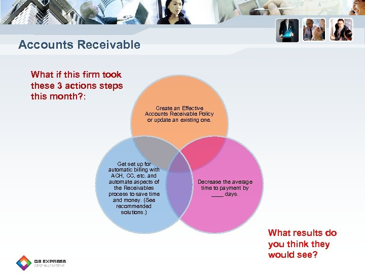 Accounts Receivable What if this firm took these 3 actions steps this month? :
