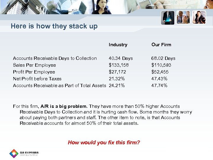 Here is how they stack up Industry Accounts Receivable Days to Collection Sales Per