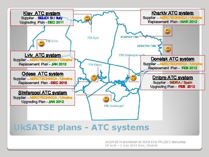Kharkiv ATC system Kiev ATC system Supplier – AEROTECHNICA / Ukraine Replacement Plan -