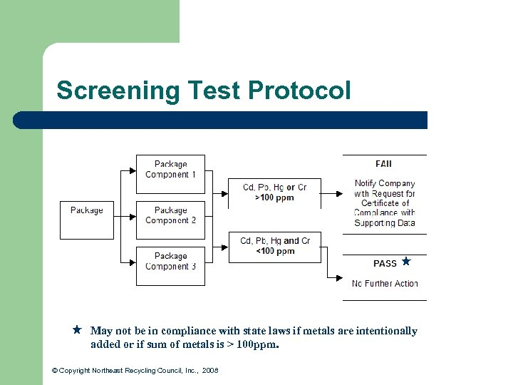 Screening Test Protocol May not be in compliance with state laws if metals are