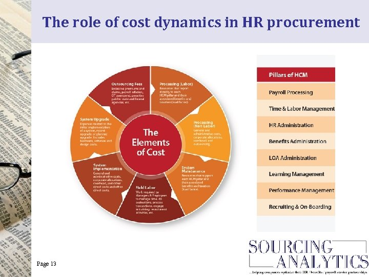 The role of cost dynamics in HR procurement Page 13