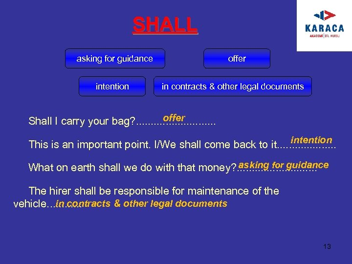 SHALL asking for guidance intention offer in contracts & other legal documents offer Shall