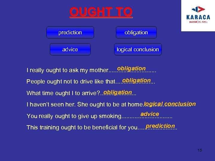 OUGHT TO prediction advice obligation logical conclusion obligation I really ought to ask my