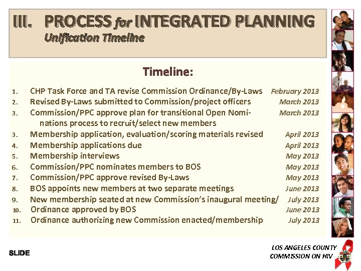 III. PROCESS for INTEGRATED PLANNING Unification Timeline: 1. 2. 3. 3. 4. 5. 6.