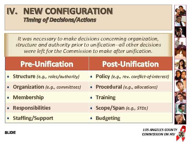 IV. NEW CONFIGURATION Timing of Decisions/Actions It was necessary to make decisions concerning organization,