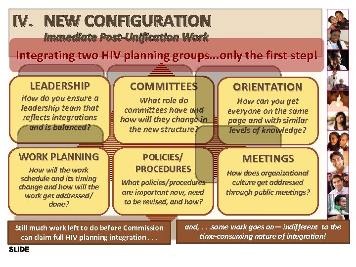IV. NEW CONFIGURATION Immediate Post-Unification Work Integrating two HIV planning groups. . . only