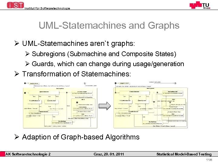 Institut für Softwaretechnologie UML-Statemachines and Graphs Ø UML-Statemachines aren`t graphs: Ø Subregions (Submachine and