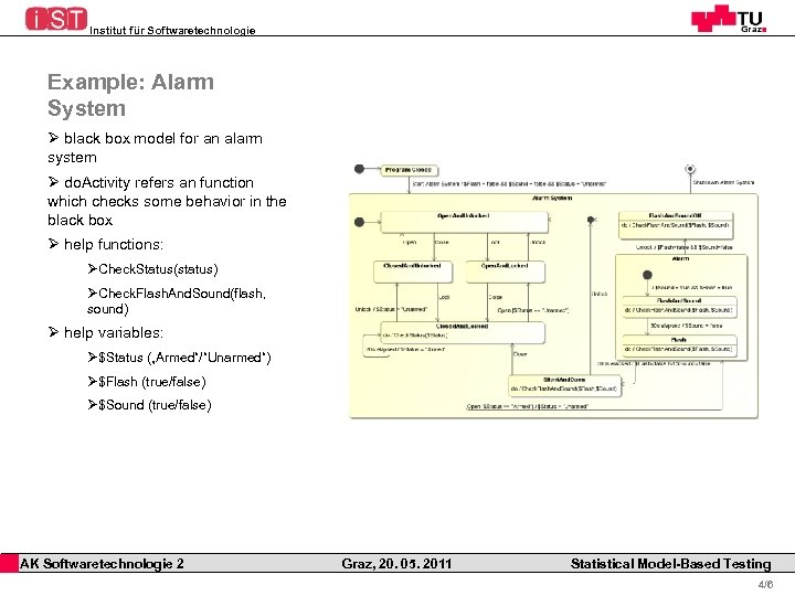 Institut für Softwaretechnologie Example: Alarm System Ø black box model for an alarm system