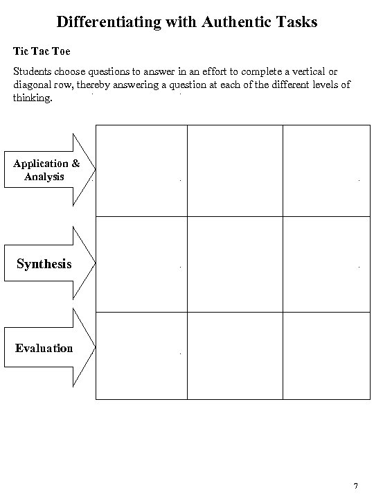 Differentiating with Authentic Tasks Tic Tac Toe Students choose questions to answer in an