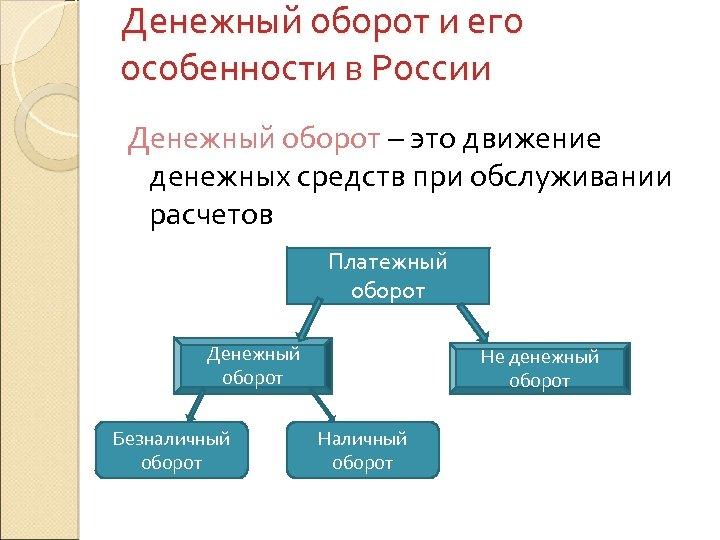 Денежный оборот и его особенности в России Денежный оборот – это движение денежных средств
