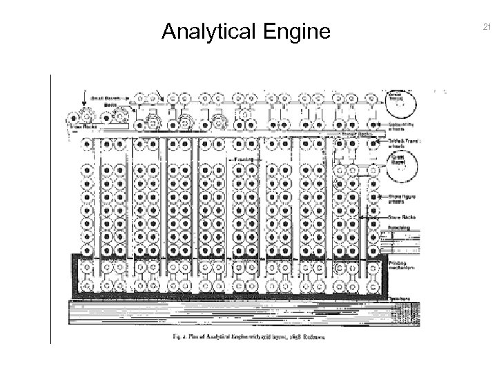 Analytical Engine 21