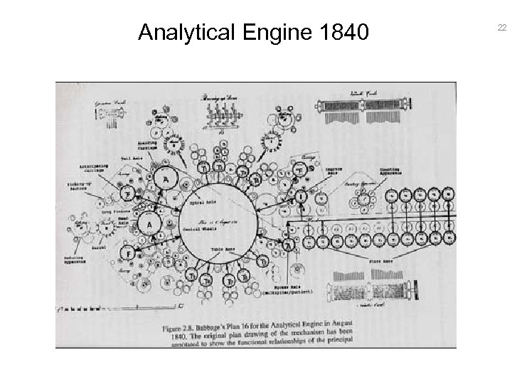 Analytical Engine 1840 22