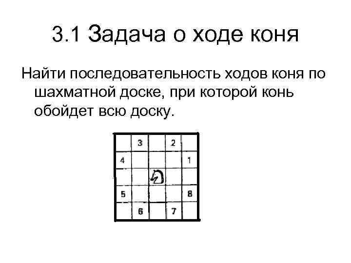 3. 1 Задача о ходе коня Найти последовательность ходов коня по шахматной доске, при