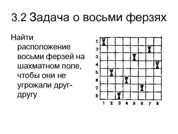 3. 2 Задача о восьми ферзях Найти расположение восьми ферзей на шахматном поле, чтобы