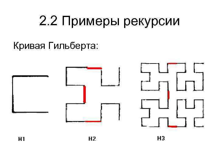 2. 2 Примеры рекурсии Кривая Гильберта: