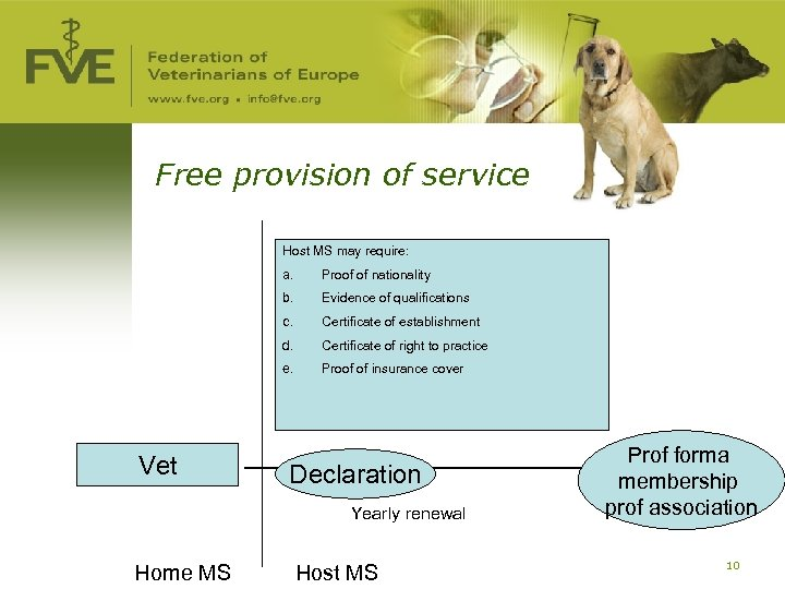 Free provision of service Host MS may require: a. b. Evidence of qualifications c.