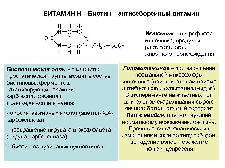 ВИТАМИН Н – Биотин – антисеборейный витамин Источник – микрофлора кишечника, продукты растительного и