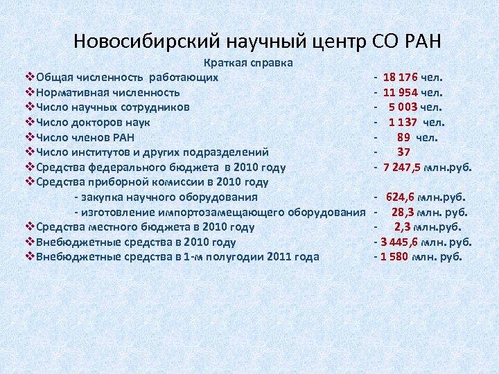 Новосибирский научный центр СО РАН Краткая справка v. Общая численность работающих v. Нормативная численность