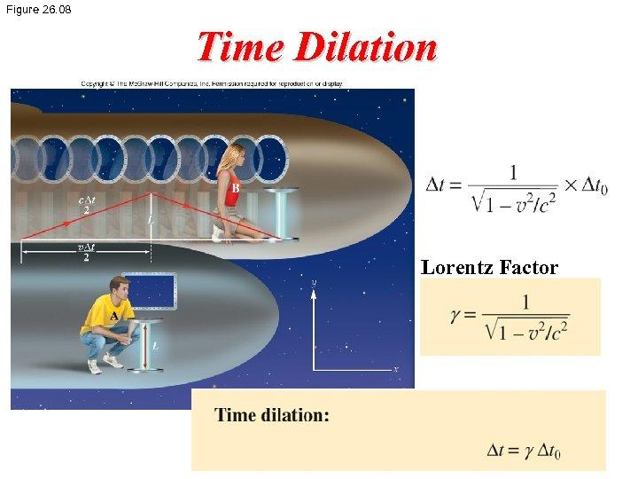 Figure 26. 08 Time Dilation Lorentz Factor