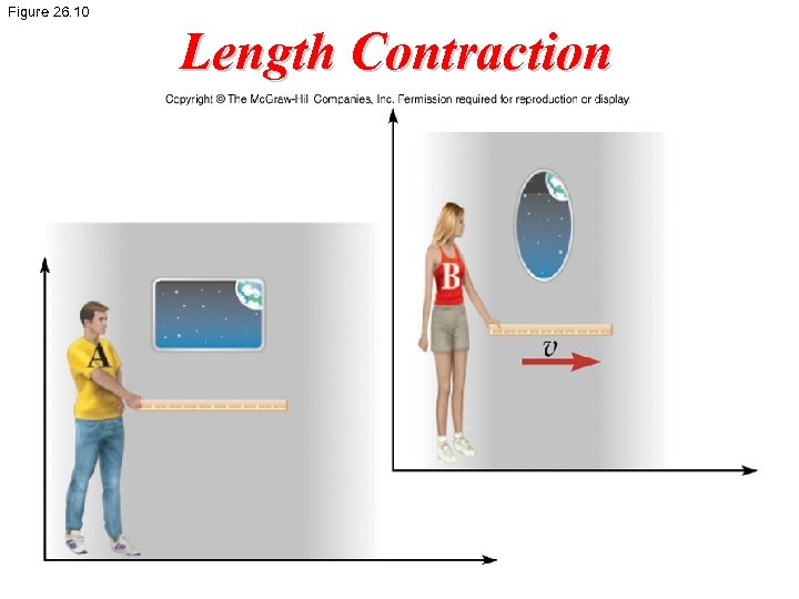 Figure 26. 10 Length Contraction