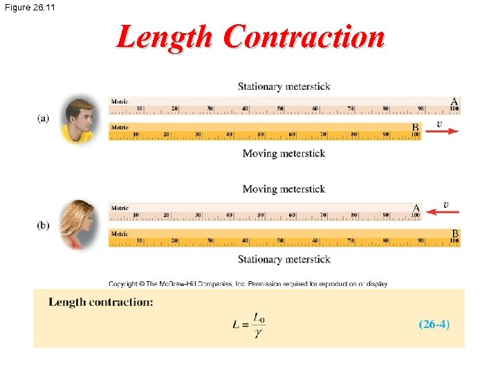 Figure 26. 11 Length Contraction