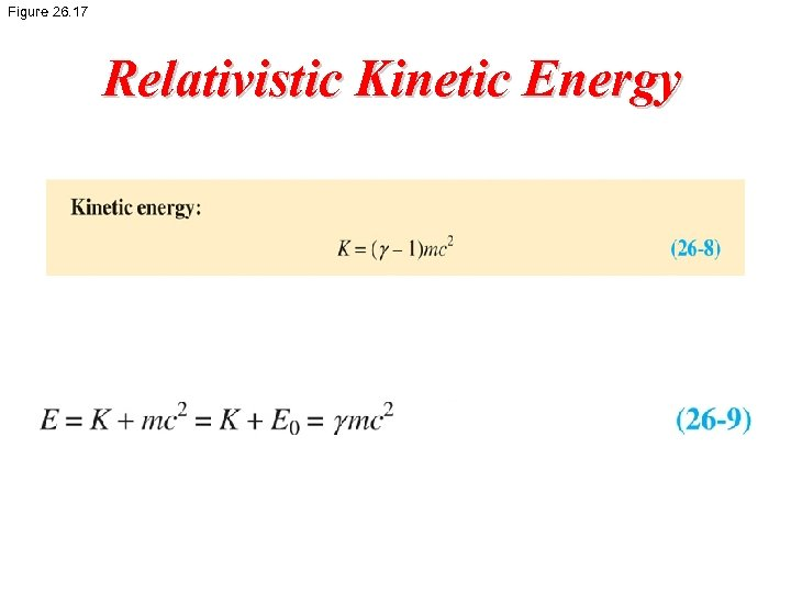 Figure 26. 17 Relativistic Kinetic Energy