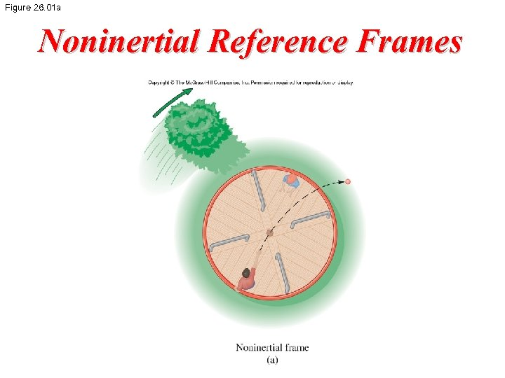 Figure 26. 01 a Noninertial Reference Frames