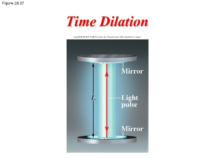 Figure 26. 07 Time Dilation
