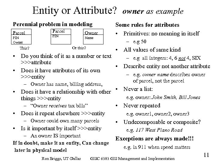Entity or Attribute? owner as example Perennial problem in modeling Parcel PIN Owner This?