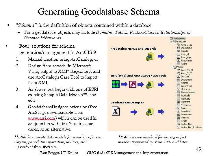 "Generating Geodatabase Schema • ""Schema"" is the definition of objects contained within a database"