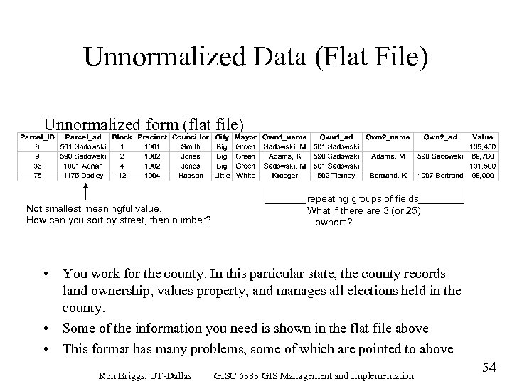 Unnormalized Data (Flat File) Unnormalized form (flat file) Not smallest meaningful value. How can