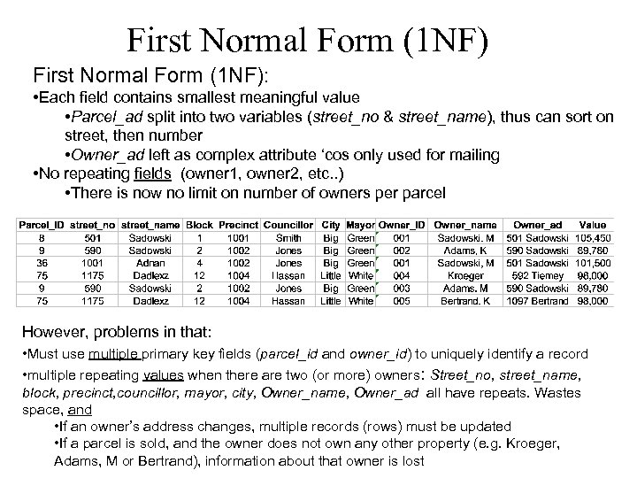 First Normal Form (1 NF): • Each field contains smallest meaningful value • Parcel_ad