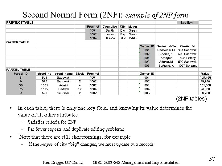 Second Normal Form (2 NF): example of 2 NF form (2 NF tables) •