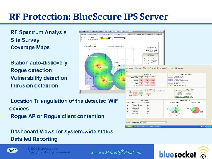 RF Protection: Blue. Secure IPS Server RF Spectrum Analysis • Site Survey • Coverage
