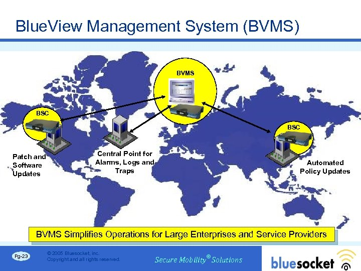 Blue. View Management System (BVMS) BVMS BSC Patch and Software Updates Central Point for