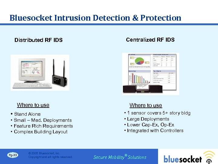 Bluesocket Intrusion Detection & Protection Distributed RF IDS Where to use • Stand Alone