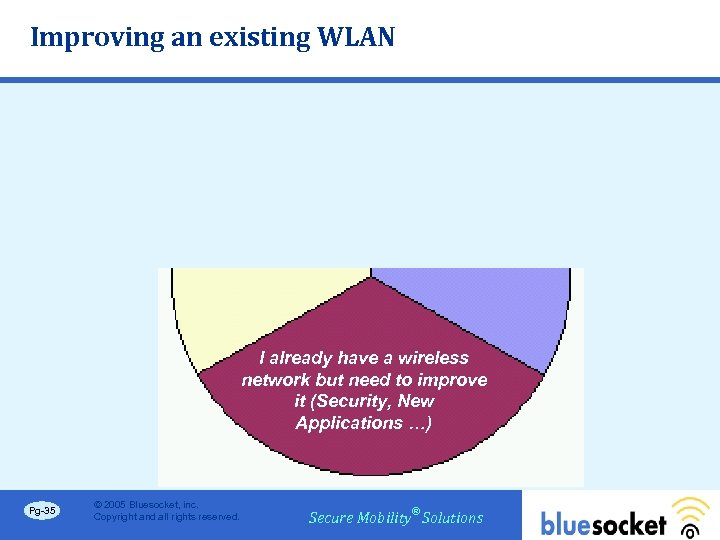 Improving an existing WLAN I already have a wireless network but need to improve
