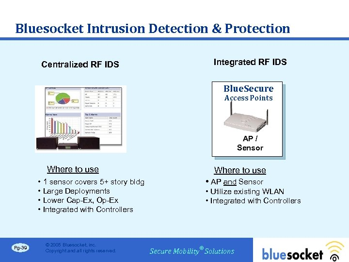 Bluesocket Intrusion Detection & Protection Centralized RF IDS Integrated RF IDS Blue. Secure Access