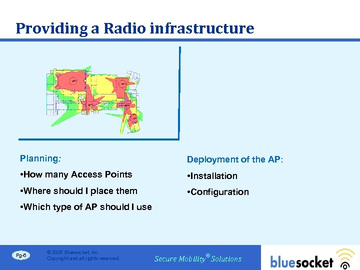 Providing a Radio infrastructure Planning: Deployment of the AP: • How many Access Points