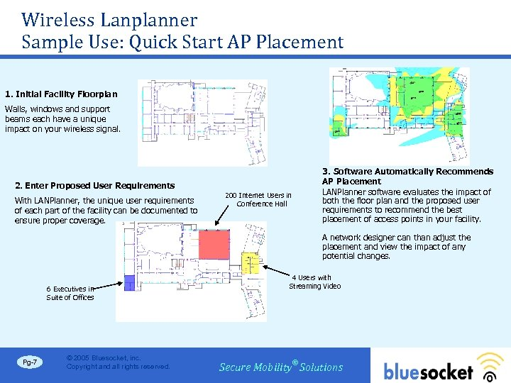 Wireless Lanplanner Sample Use: Quick Start AP Placement 1. Initial Facility Floorplan Walls, windows
