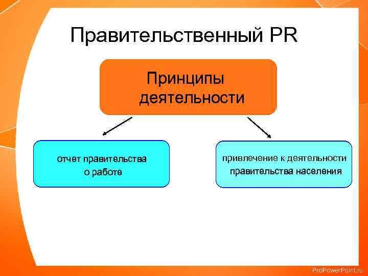 Правительственный PR Принципы деятельности отчет правительства о работе привлечение к деятельности правительства населения