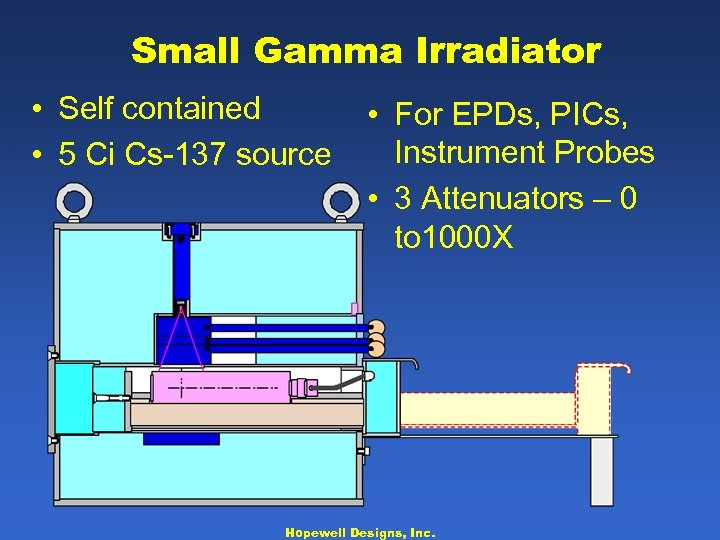 Small Gamma Irradiator • Self contained • 5 Ci Cs-137 source • For EPDs,