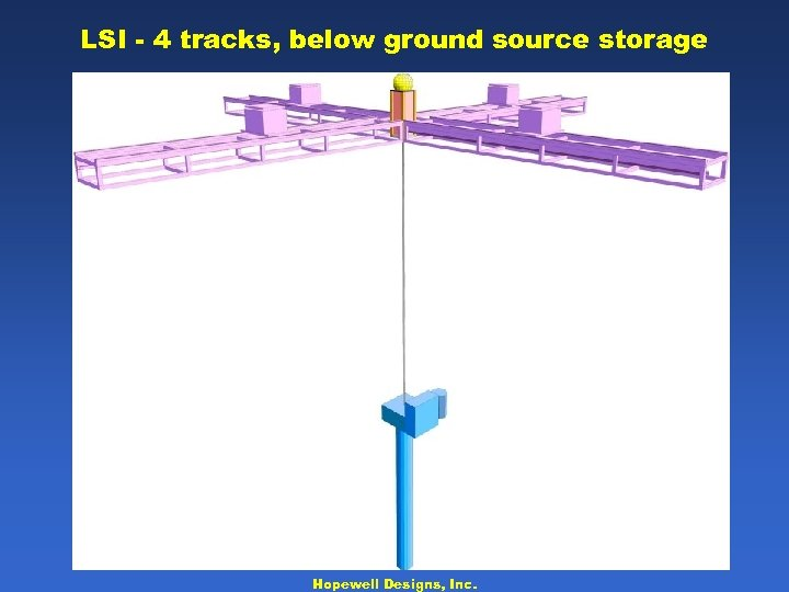 LSI - 4 tracks, below ground source storage Hopewell Designs, Inc.