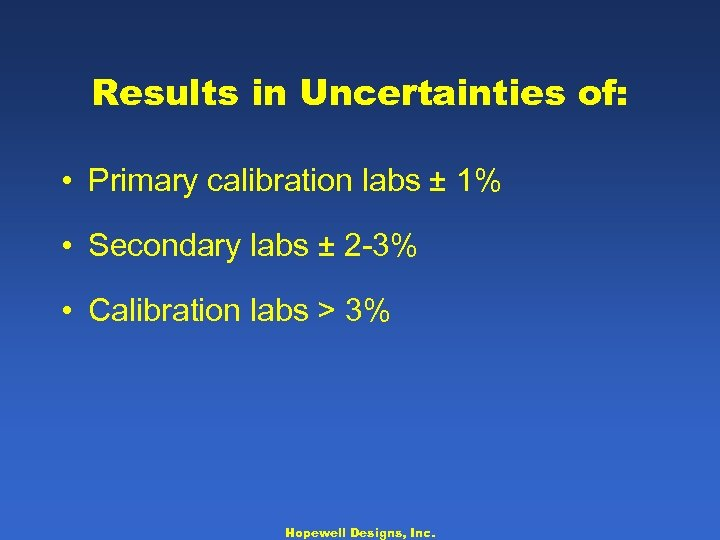 Results in Uncertainties of: • Primary calibration labs ± 1% • Secondary labs ±