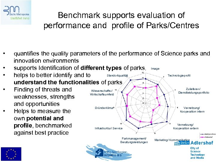 Benchmark supports evaluation of performance and profile of Parks/Centres • • • quantifies the