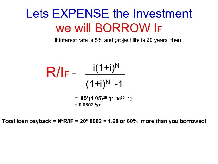 Lets EXPENSE the Investment we will BORROW IF If interest rate is 5% and
