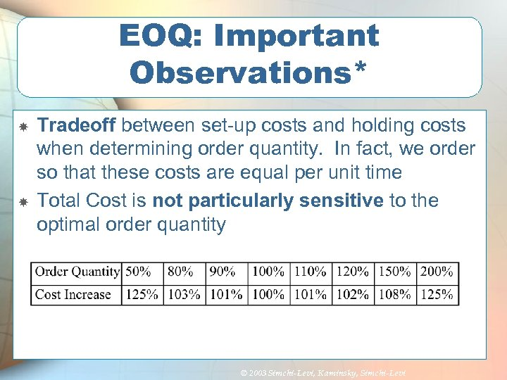 EOQ: Important Observations* Tradeoff between set-up costs and holding costs when determining order quantity.