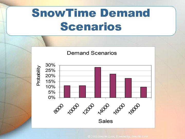 Snow. Time Demand Scenarios © 2003 Simchi-Levi, Kaminsky, Simchi-Levi