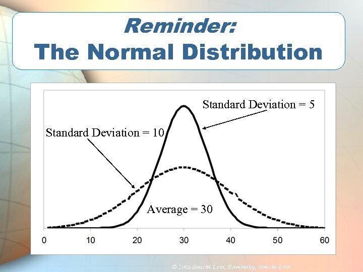 Reminder: The Normal Distribution Standard Deviation = 5 Standard Deviation = 10 Average =