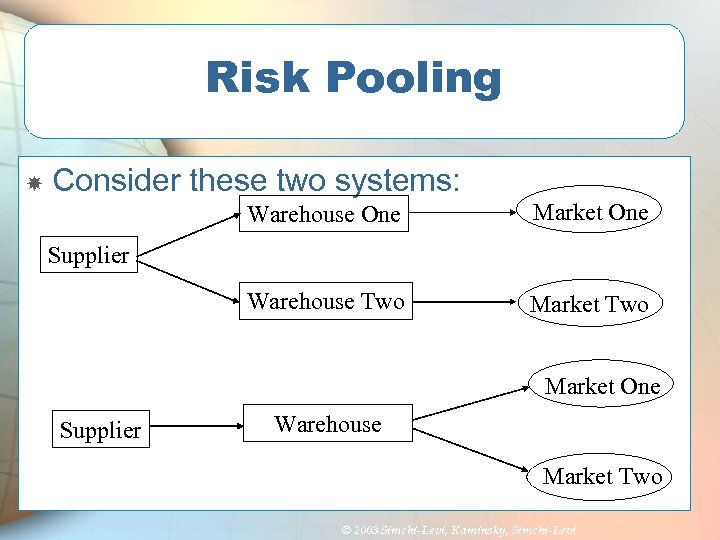 Risk Pooling Consider these two systems: Warehouse One Market One Warehouse Two Market Two